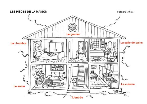 pièces de la maison-imagier